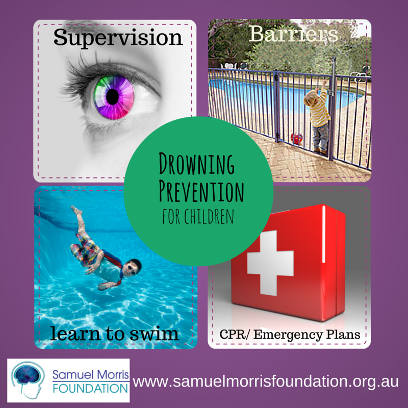 Four Actions to Prevent Children Drowning