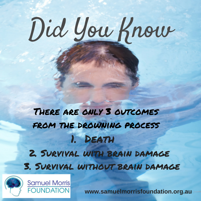 Outcomes of the drowning process.